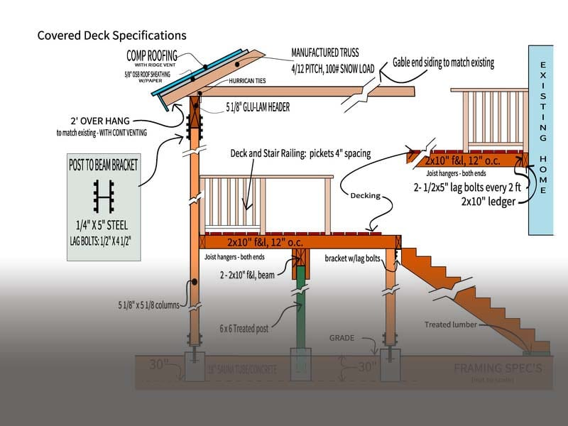 repair project drawings and specifications
